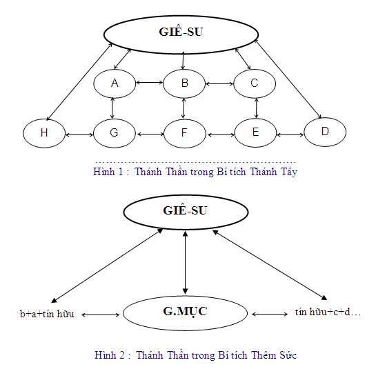 chart-holyspirit.jpg